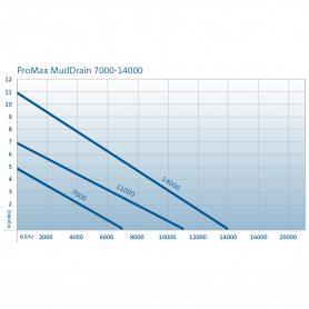 Pro7max Mediathek