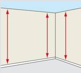Messen Sie Die Wandhöhe An Mehreren Vergleichbaren Stellen Und Geben Sie 10  Cm Hinzu.