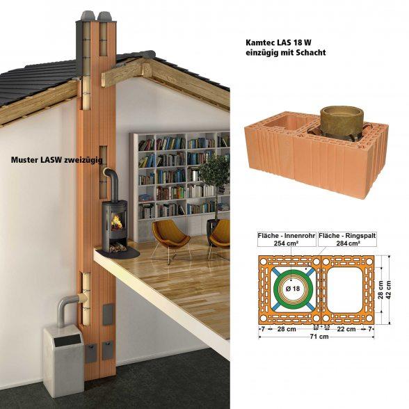 einz giger schornstein home ideen. Black Bedroom Furniture Sets. Home Design Ideas